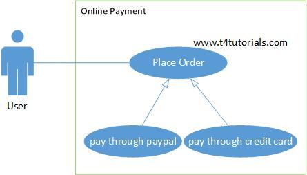 inheritance in use case diagram
