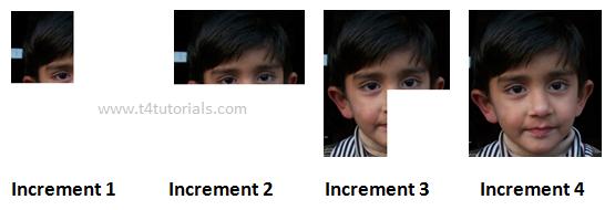 incremental model in software engineering