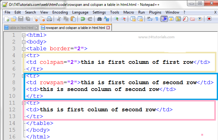 rowspan and colspan in html