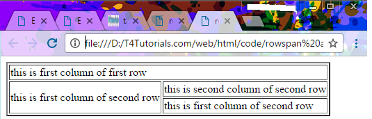 rowspan and colspan in hypertext markup language
