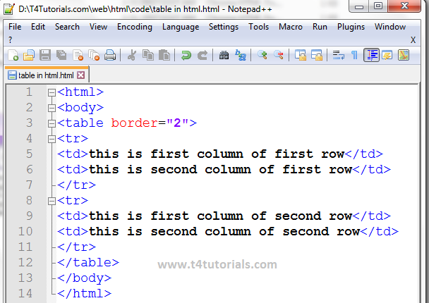 Html table t4tutorials - Html code to create a table ...