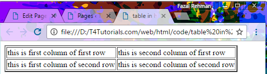 table in hypertext markup language