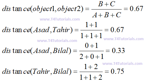 dissimilarity of binary variables