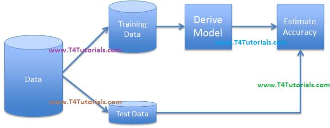 bagging data mining