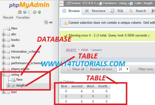 length of string program with database
