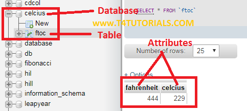 php program to convert fahrenheit to celsius convert